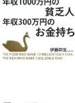 地方プレミアム投資術(3万円の情報商材)を買っちゃいます!